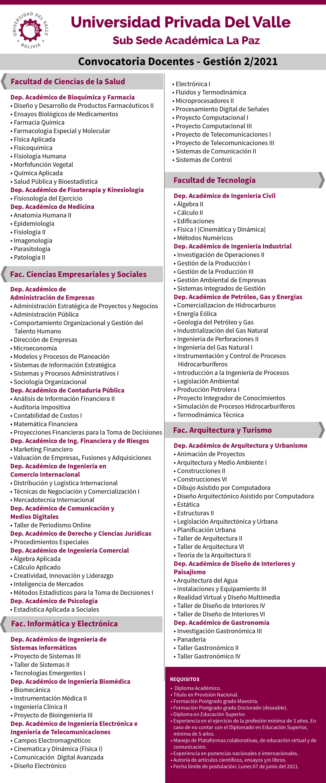 Materias habilitadas y requisitos